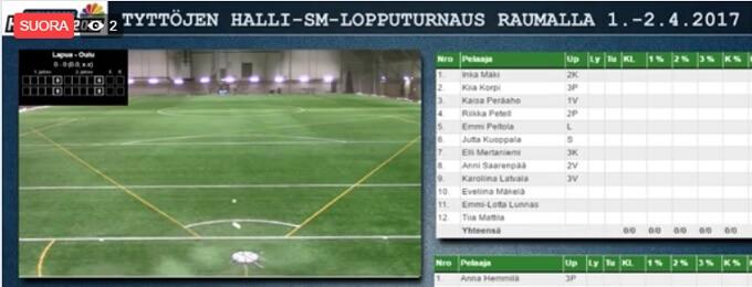 Facebook Live: B-tyttöjen Halli-SM-turnaus huipentuu Raumalla